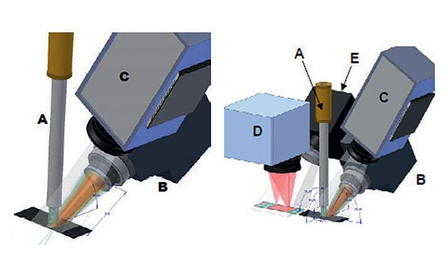 Fotografia 1. Praca hybrydowego urządzenia czyszczącego z dyszą suchego lodu (A), laserem diodowym (B) i kamerą termowizyjną (C), a urządzenie badawcze (po prawej), dodatkowo skaner (D) i aparat termograficzny (E) [9].