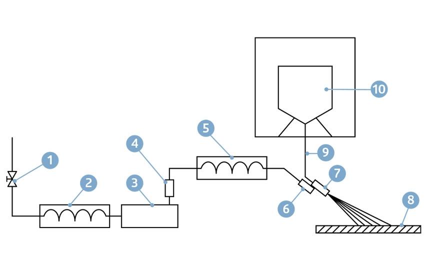 Rysunek 1. Przykładowe stanowisko do wytwarzania strugi wodno-lodowej [1].